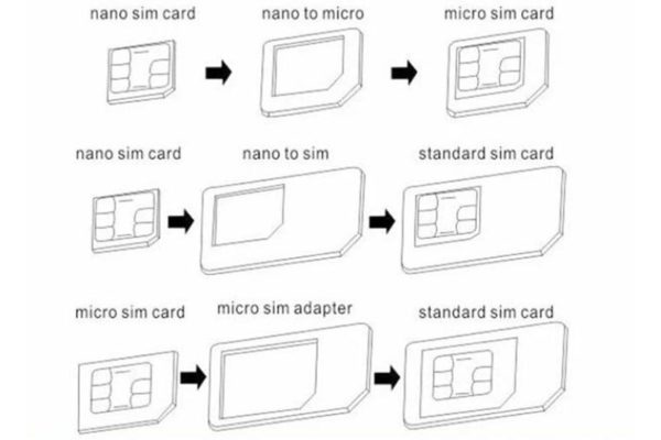 Bridge94 Nano-SIM Adapter, 5-teilig
